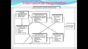 Gelfand negotiation
